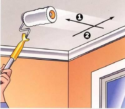 Как правильно красить потолок: разбираемся в деталях