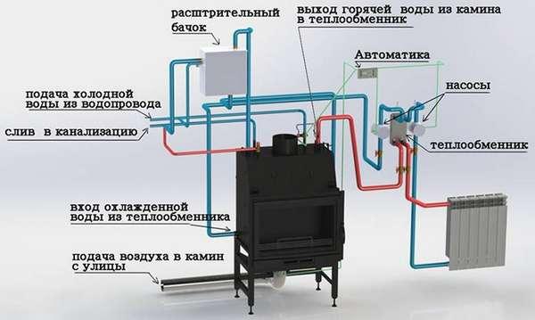 Теплообменник с водяным контуром Пластины теплообменника КС 250 Биробиджан